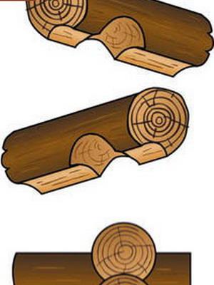 Типы угловых рубок «в чашу»