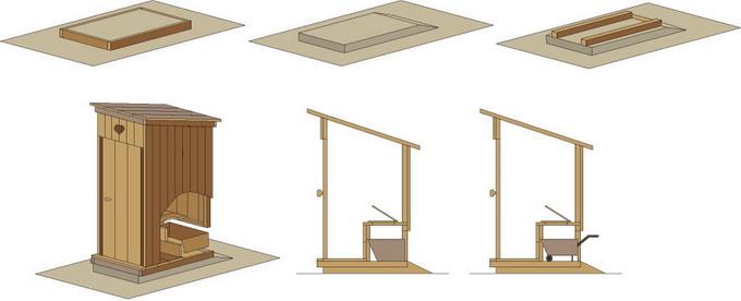 Как построить пудр-клозет на даче своими руками