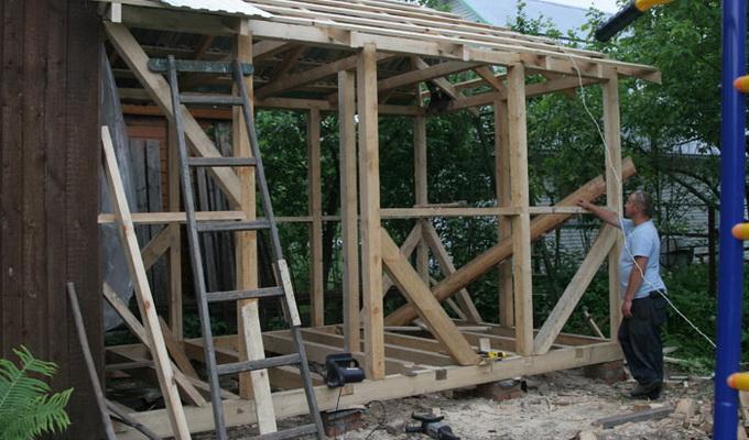 Технология строительства каркасной бани своими руками: материалы и цены