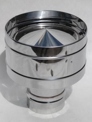 Клапан обратной тяги на дымоход отзывы о топке для камина