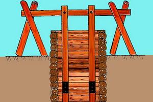 Как сделать деревянный колодец своими руками — Всё о терассах