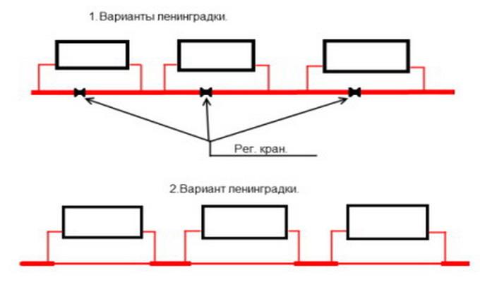 «Ленинградская» схема помогает