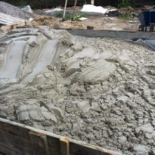 Группы строительных растворов бетоны маркировка