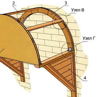 Построить навес над крыльцом