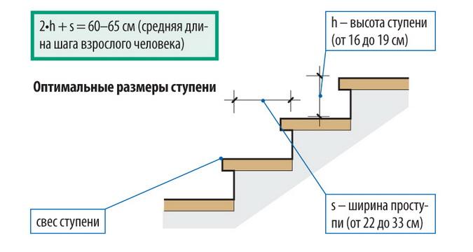 Como calcular a escada - Calcular valor tasacion piso ...