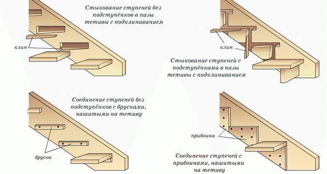Купить лестницы, комплектующие для лестниц в Липецке