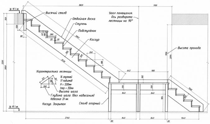 Сборные железобетонные помещения расчет блоков жби